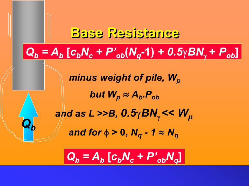 Base Resistance Qb Qb = Ab [cbNc + P'ob(Nq-1) + 0.5gBNg + Pob]